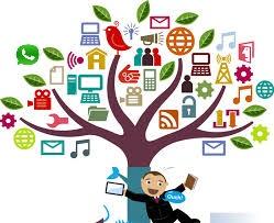 Social Media Biz2
