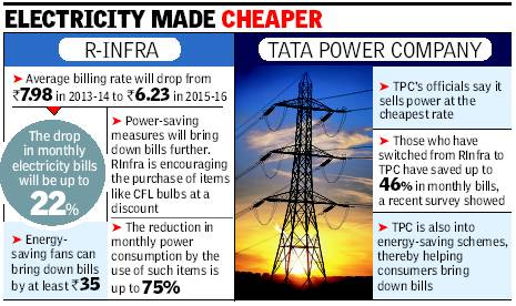 Electricity made cheaper