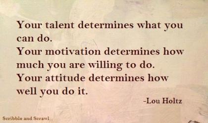 Talent Motivation Attitude